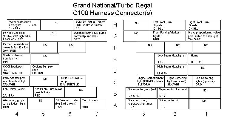 1987 buick grand national engine wiring diagram buick. Black Bedroom Furniture Sets. Home Design Ideas